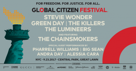 Activism Vs Slacktivism: The materialisation of Online Action-A case of The Global Citizen´s Festival