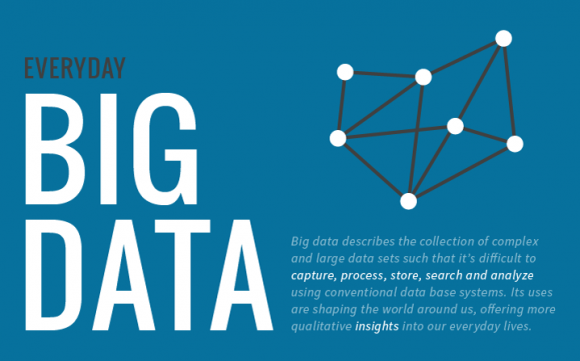 big data citizens