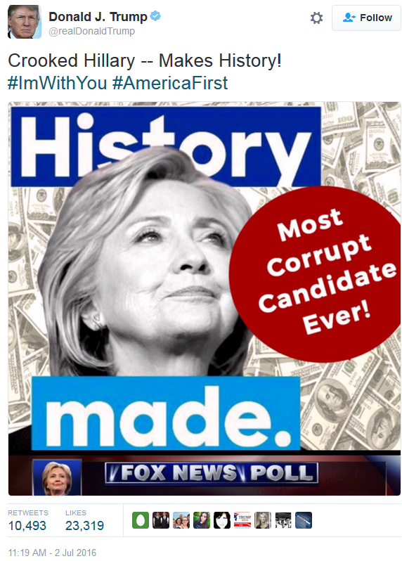 The 'Star of David' image tweeted by Donald Trump showing Hillary Clinton as the 'Most Corrupt Candidate Ever!'
